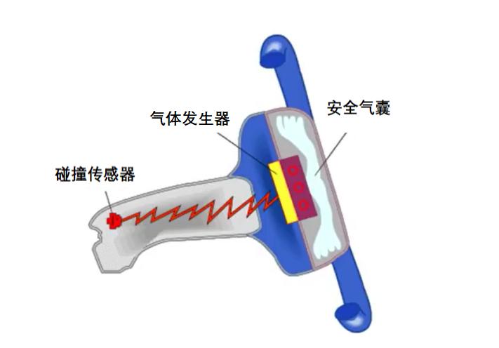 日本变态发明,给手机装上安全气囊